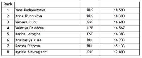 worldcupclubs