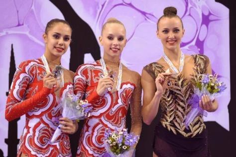World championships izmir